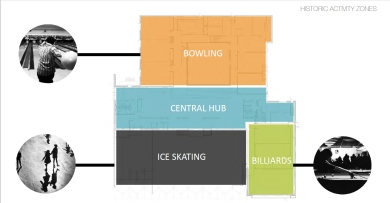 Thematic zones within the Arts & Heritage Center, by SFS