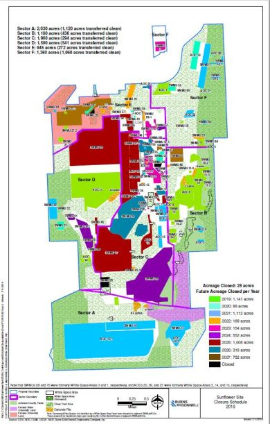 """This colorful remediation schedule map prepared by the U.S. Army and presented in July 2019, indicates each individual """"Area of Concern"""" (AOC) and """"Solid Waste Management Unit"""" (SWMU). Each site will be carefully studied by the EPA and the KDHE. Reports as massive as 10-inches thick are published detailing the issues, work completed, and current condition of the Sunflower property. Courtesy of the U.S. Army."""