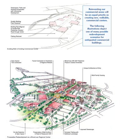 A diagram of how the Great Mall of the Great Plains could be revitalized